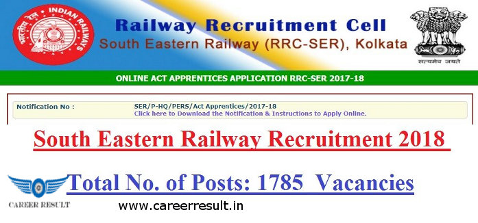 Railway Vacancy SER Apprentice Online Form 2018