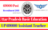 Online Application Form for the Recruitment of UP Assistant Teacher Online Form 2018 ,UP 69000 Assistant Teacher Recruitment 2018