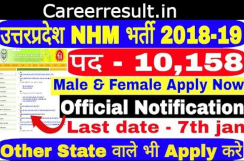 NHM UP Recruitment 2018-2019 | National Health Mission – 10158