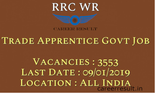 Railway WR Trade Apprentice Online Form 2018